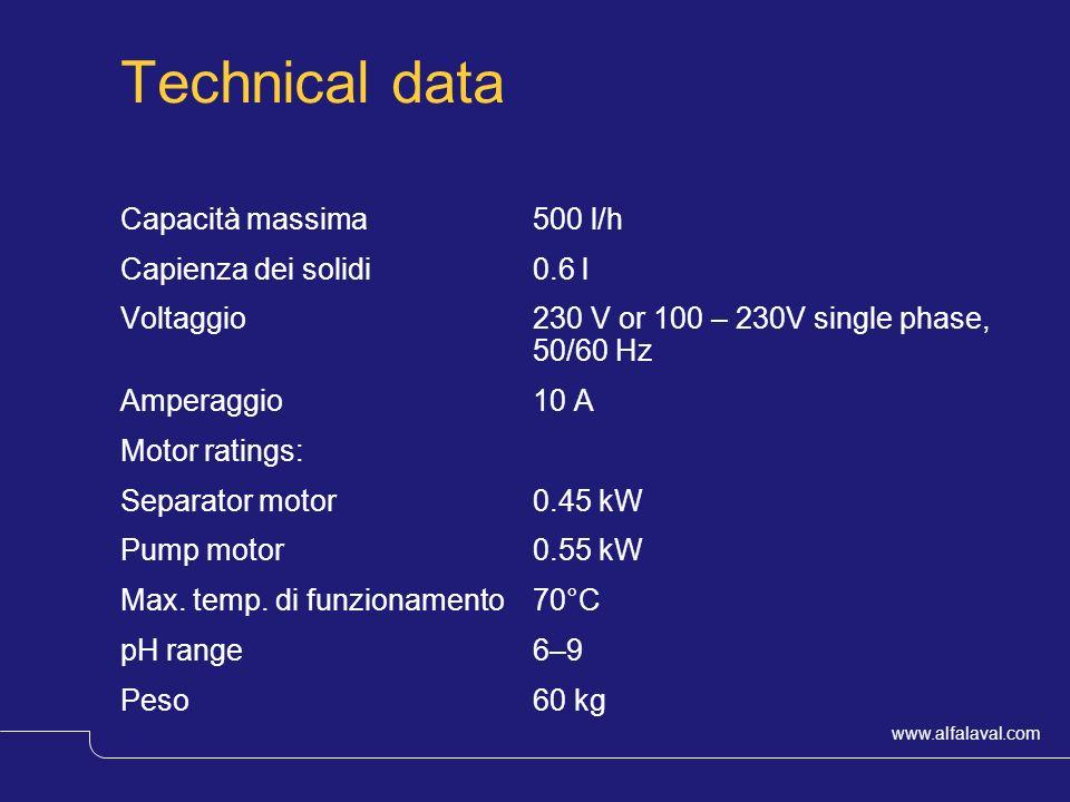 Technical data Capacità massima 500 l/h Capienza dei solidi 0.6 l
