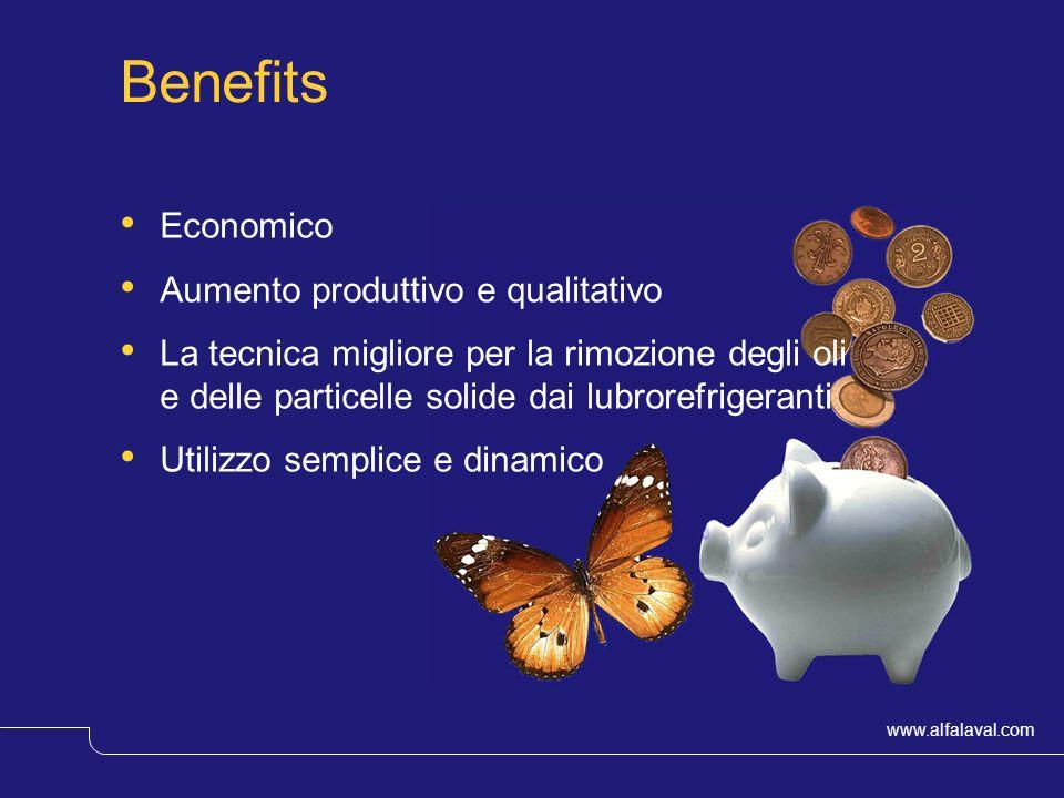 Benefits Economico Aumento produttivo e qualitativo