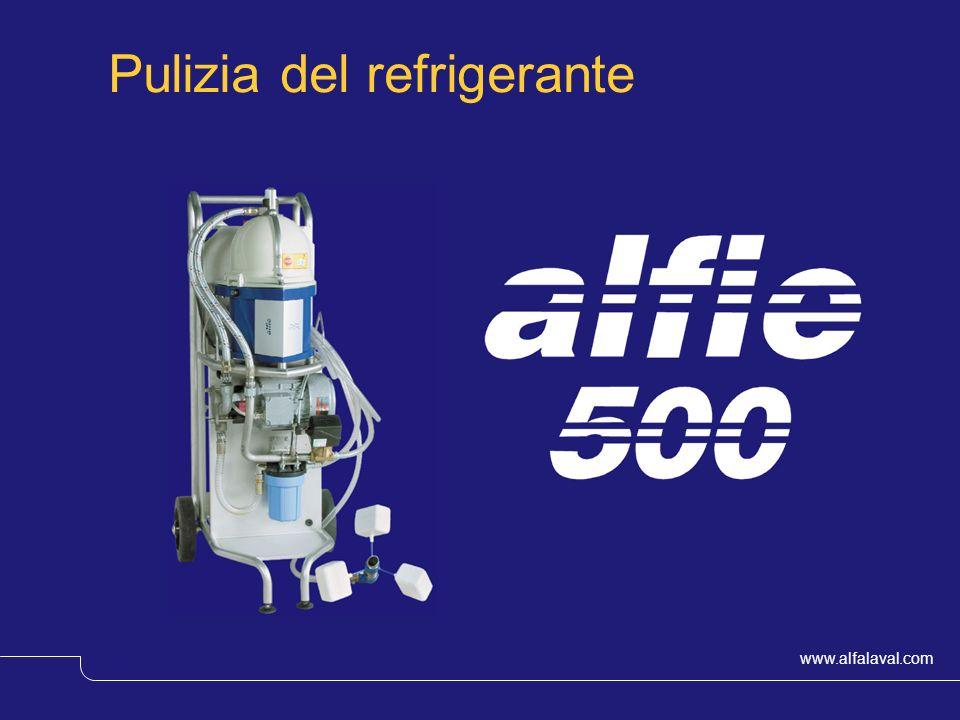 Pulizia del refrigerante