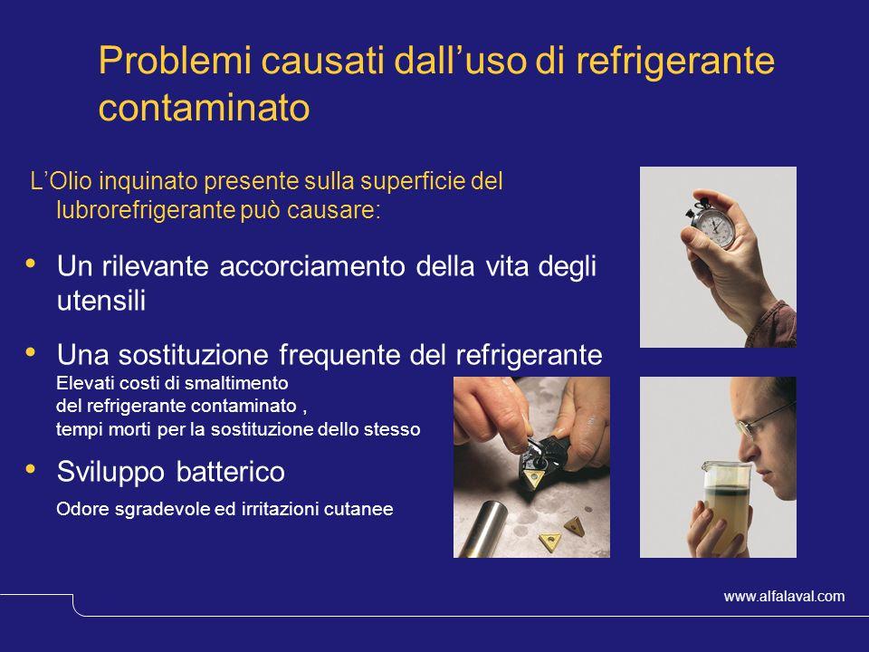 Problemi causati dall'uso di refrigerante contaminato