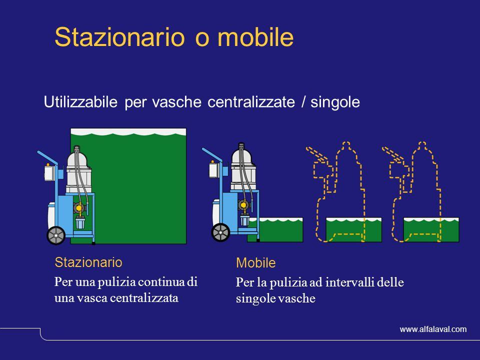 Stazionario o mobile Utilizzabile per vasche centralizzate / singole