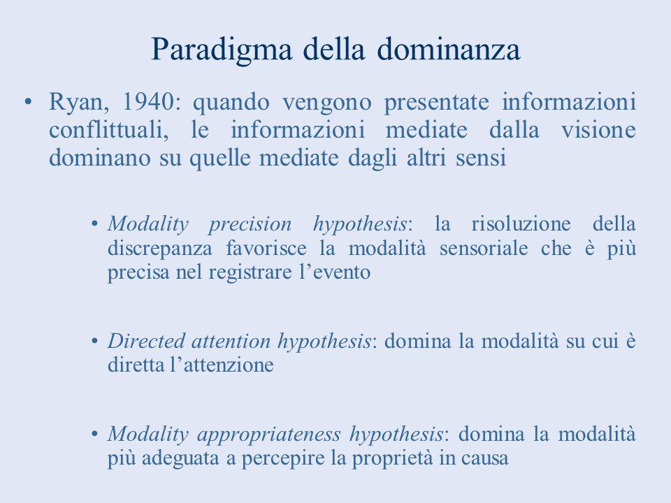 Paradigma della dominanza
