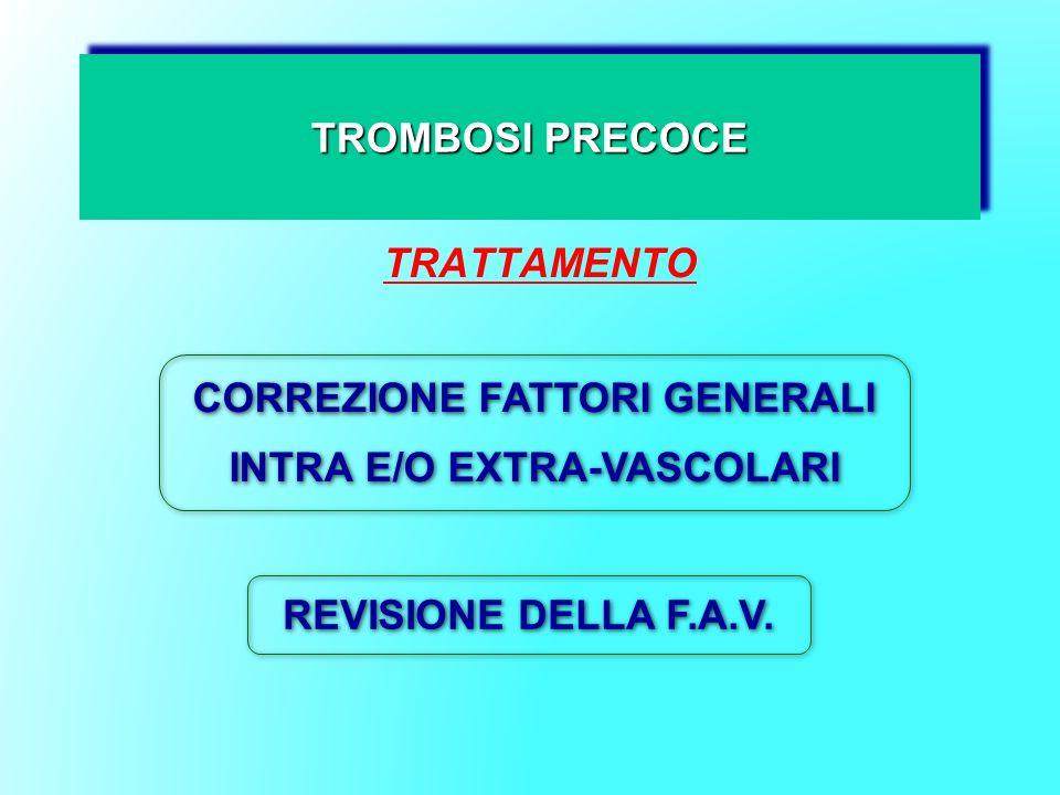 CORREZIONE FATTORI GENERALI INTRA E/O EXTRA-VASCOLARI