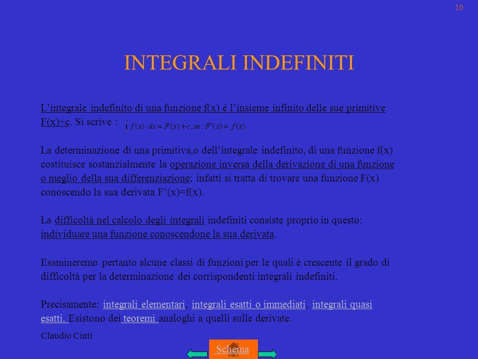 10 INTEGRALI INDEFINITI. L'integrale indefinito di una funzione f(x) é l'insieme infinito delle sue primitive.