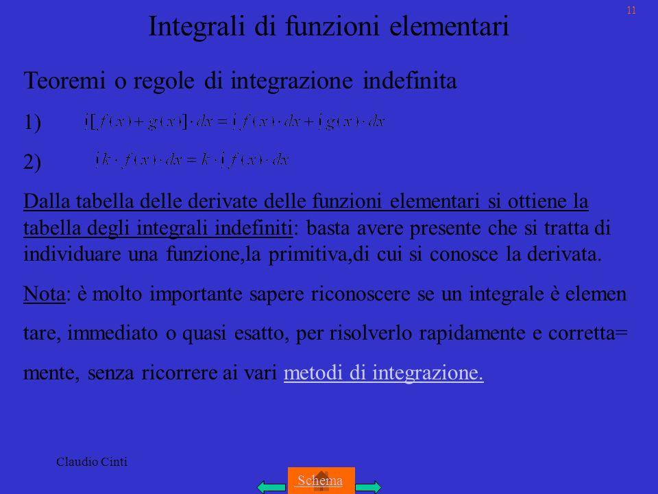 Integrali di funzioni elementari