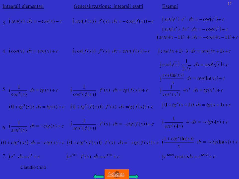 Integrali elementari Generalizzazione: integrali esatti Esempi