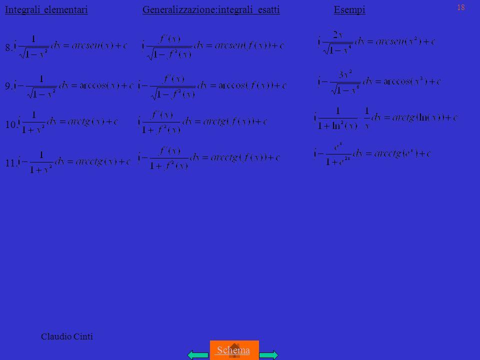 Integrali elementari Generalizzazione:integrali esatti Esempi
