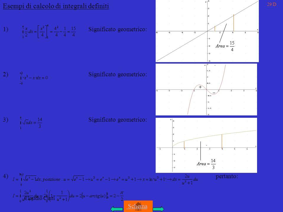 Esempi di calcolo di integrali definiti