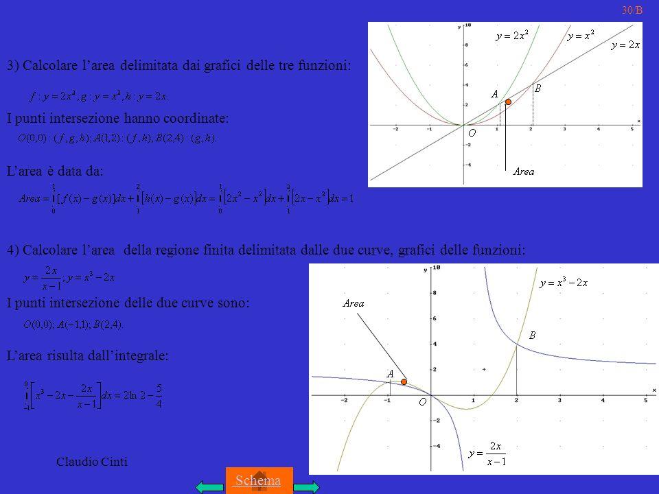 3) Calcolare l'area delimitata dai grafici delle tre funzioni: