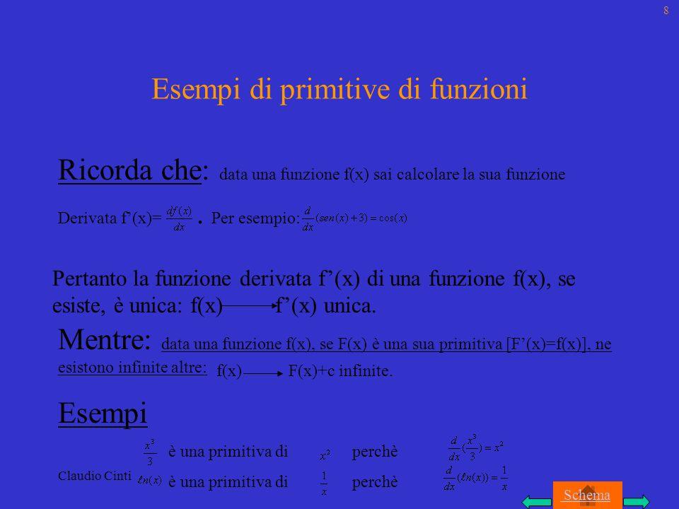 Esempi di primitive di funzioni