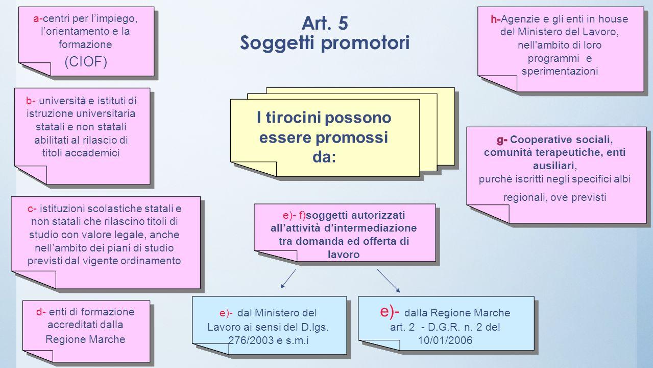Art. 5 Soggetti promotori
