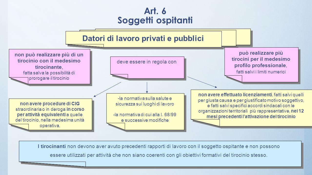 Art. 6 Soggetti ospitanti