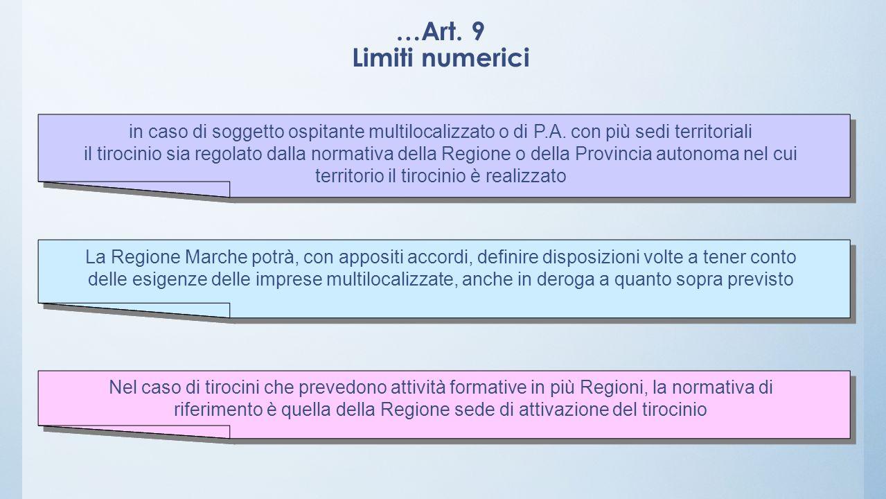 …Art. 9 Limiti numerici in caso di soggetto ospitante multilocalizzato o di P.A. con più sedi territoriali.