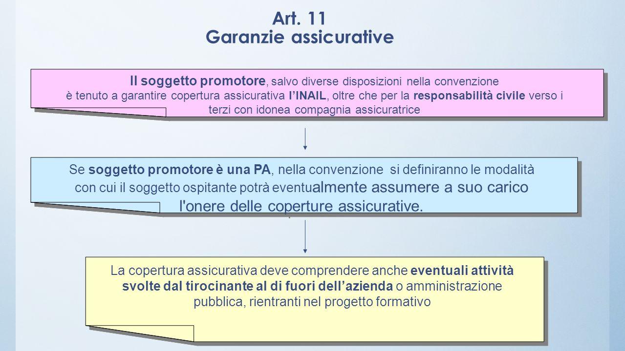Art. 11 Garanzie assicurative