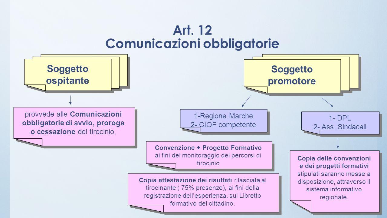 Art. 12 Comunicazioni obbligatorie