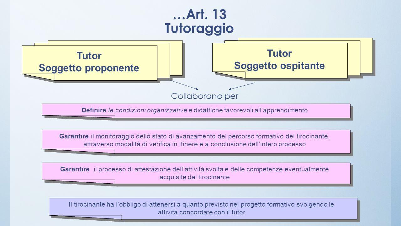 …Art. 13 Tutoraggio Tutor Tutor Soggetto ospitante Soggetto proponente