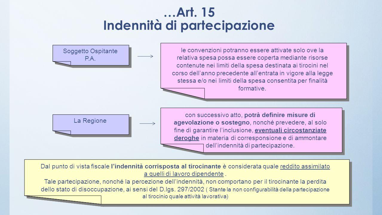 …Art. 15 Indennità di partecipazione