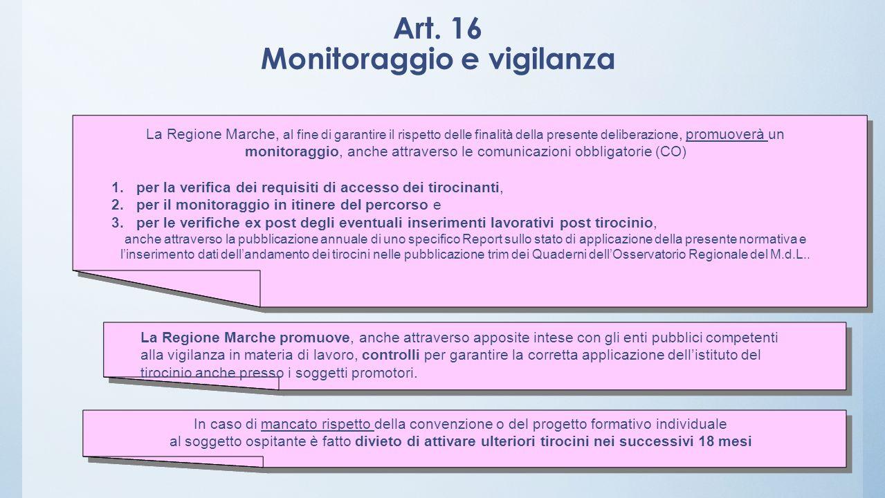 Art. 16 Monitoraggio e vigilanza