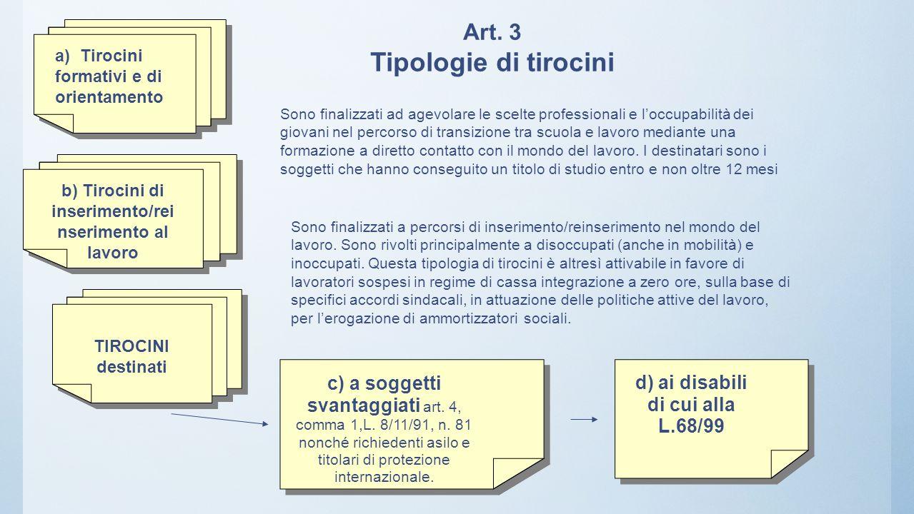 Art. 3 Tipologie di tirocini
