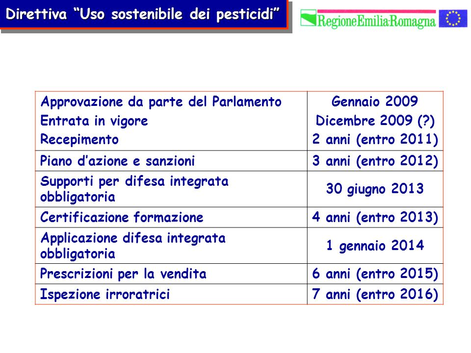 Direttiva Uso sostenibile dei pesticidi
