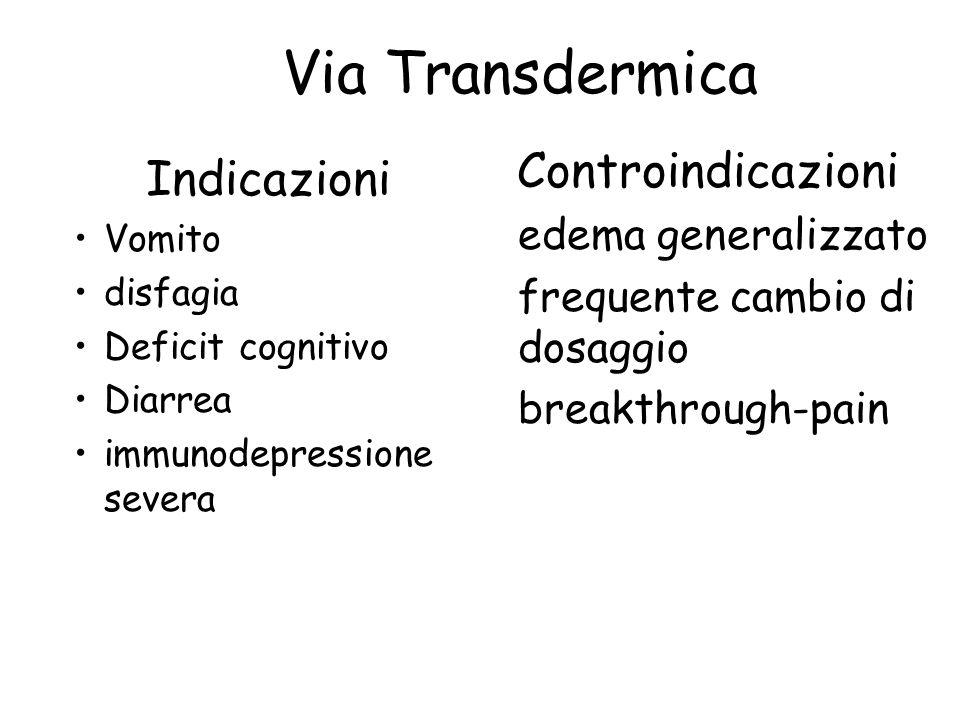 Via Transdermica Controindicazioni Indicazioni edema generalizzato