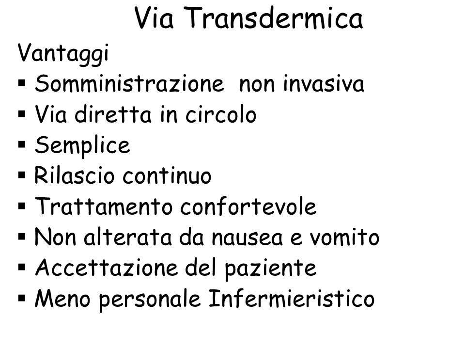 Via Transdermica Vantaggi Somministrazione non invasiva