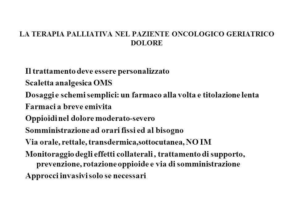 LA TERAPIA PALLIATIVA NEL PAZIENTE ONCOLOGICO GERIATRICO DOLORE