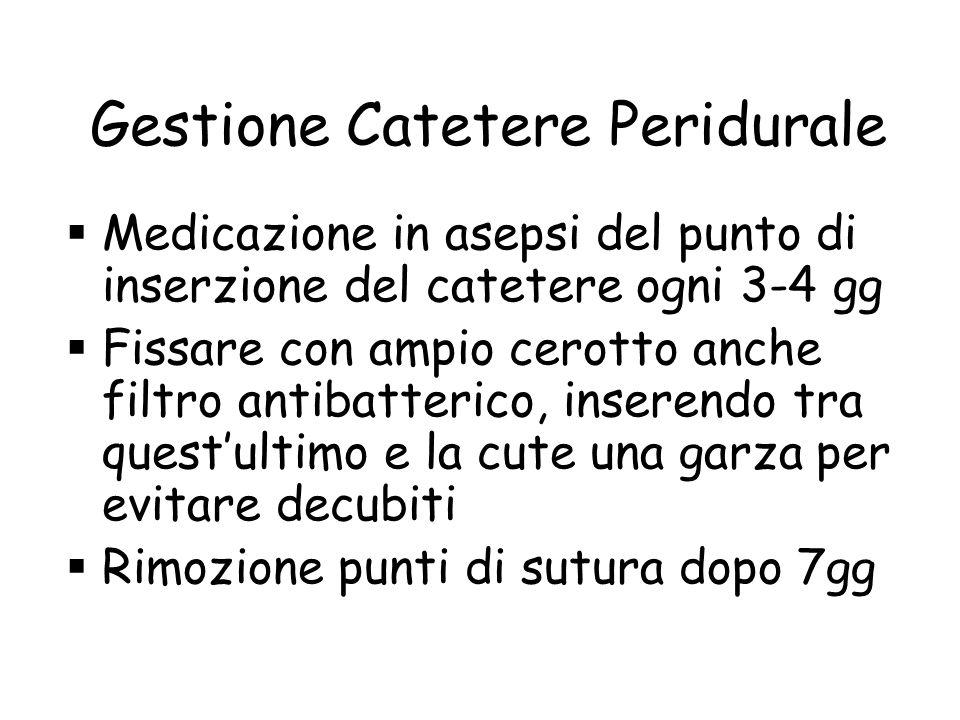 Gestione Catetere Peridurale