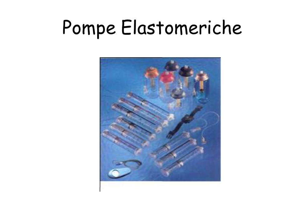 Pompe Elastomeriche