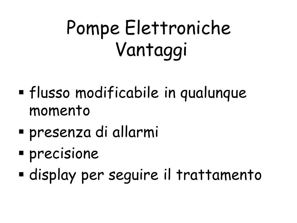 Pompe Elettroniche Vantaggi