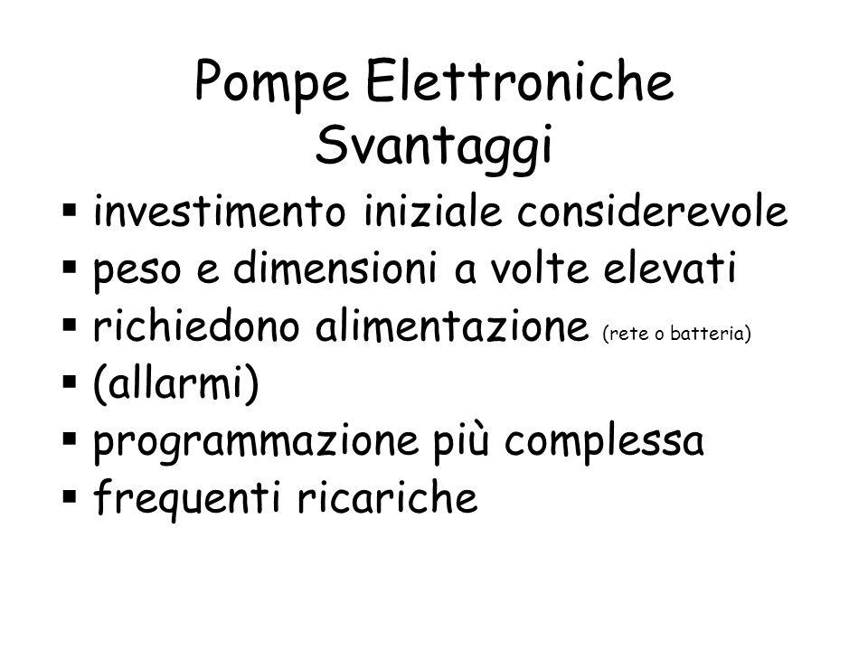 Pompe Elettroniche Svantaggi