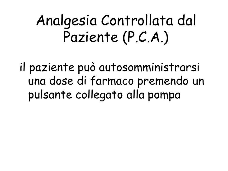 Analgesia Controllata dal Paziente (P.C.A.)