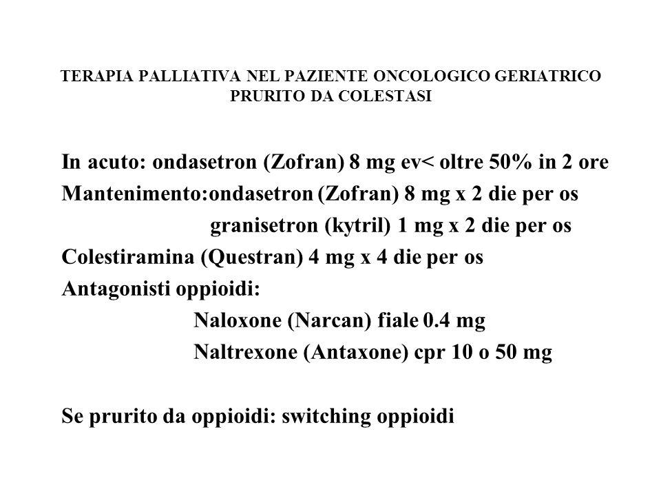 In acuto: ondasetron (Zofran) 8 mg ev< oltre 50% in 2 ore