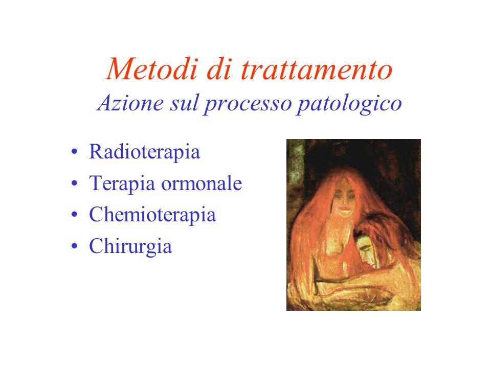 Metodi di trattamento Azione sul processo patologico