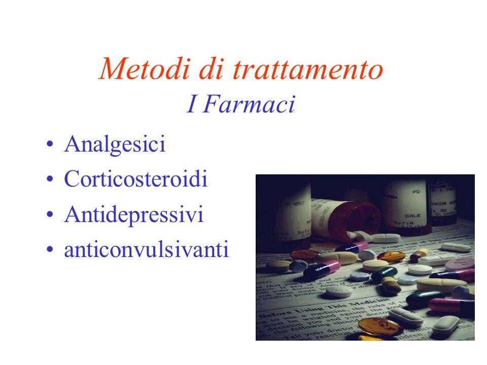 Metodi di trattamento I Farmaci