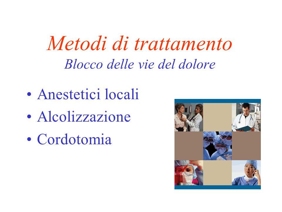 Metodi di trattamento Blocco delle vie del dolore