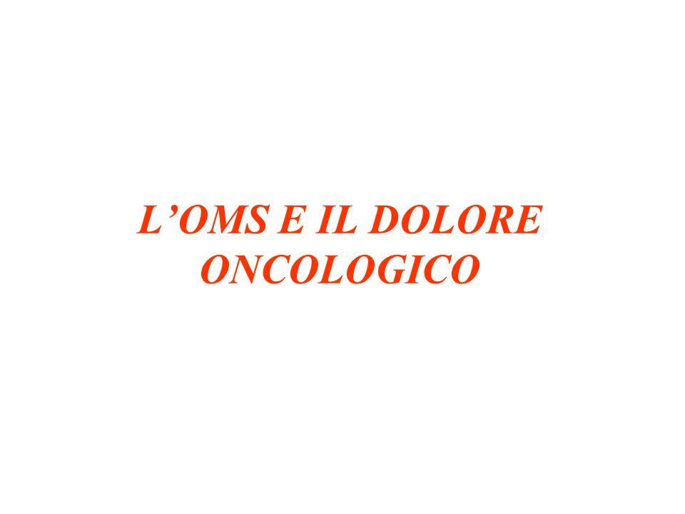 L'OMS E IL DOLORE ONCOLOGICO