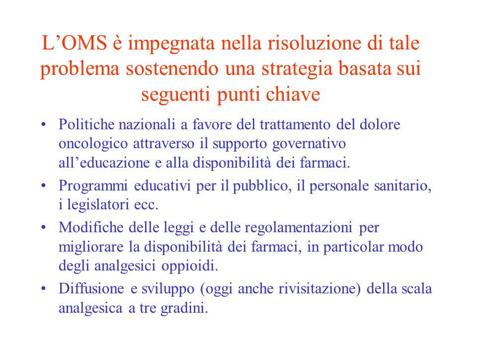 L'OMS è impegnata nella risoluzione di tale problema sostenendo una strategia basata sui seguenti punti chiave