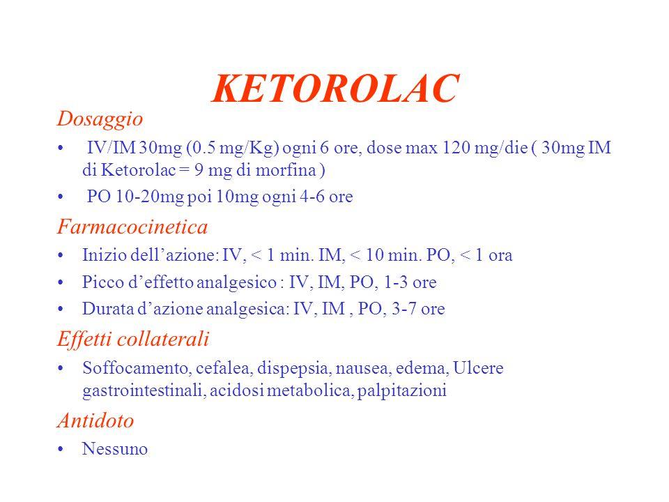 KETOROLAC Dosaggio Farmacocinetica Effetti collaterali Antidoto