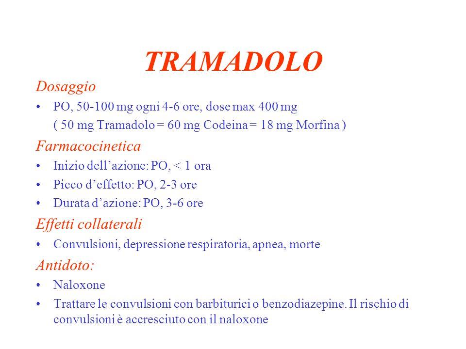 TRAMADOLO Dosaggio Farmacocinetica Effetti collaterali Antidoto: