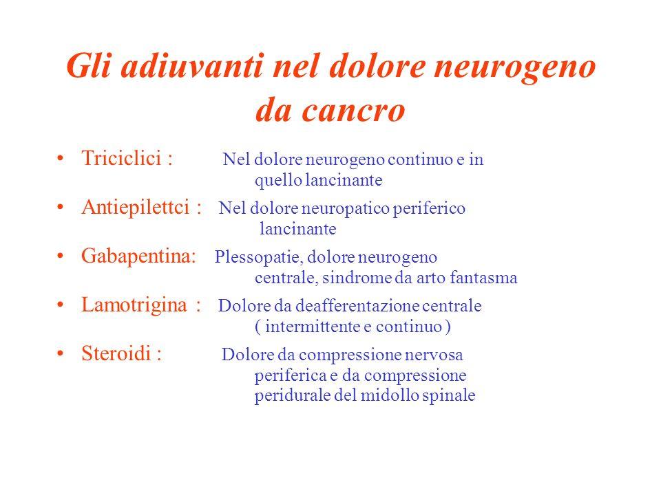 Gli adiuvanti nel dolore neurogeno da cancro