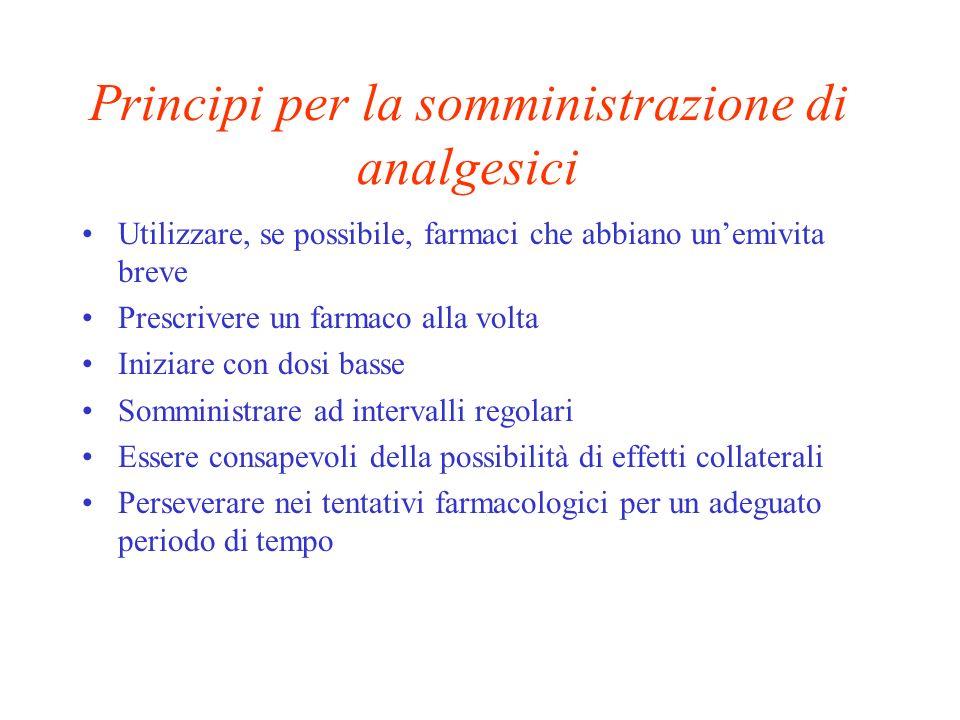 Principi per la somministrazione di analgesici