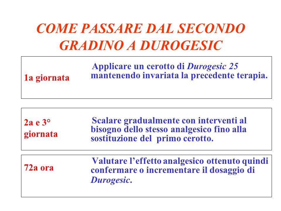 COME PASSARE DAL SECONDO GRADINO A DUROGESIC