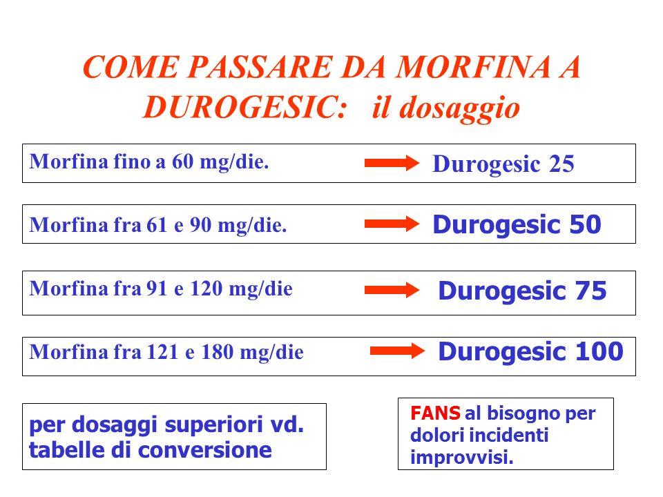 COME PASSARE DA MORFINA A DUROGESIC: il dosaggio