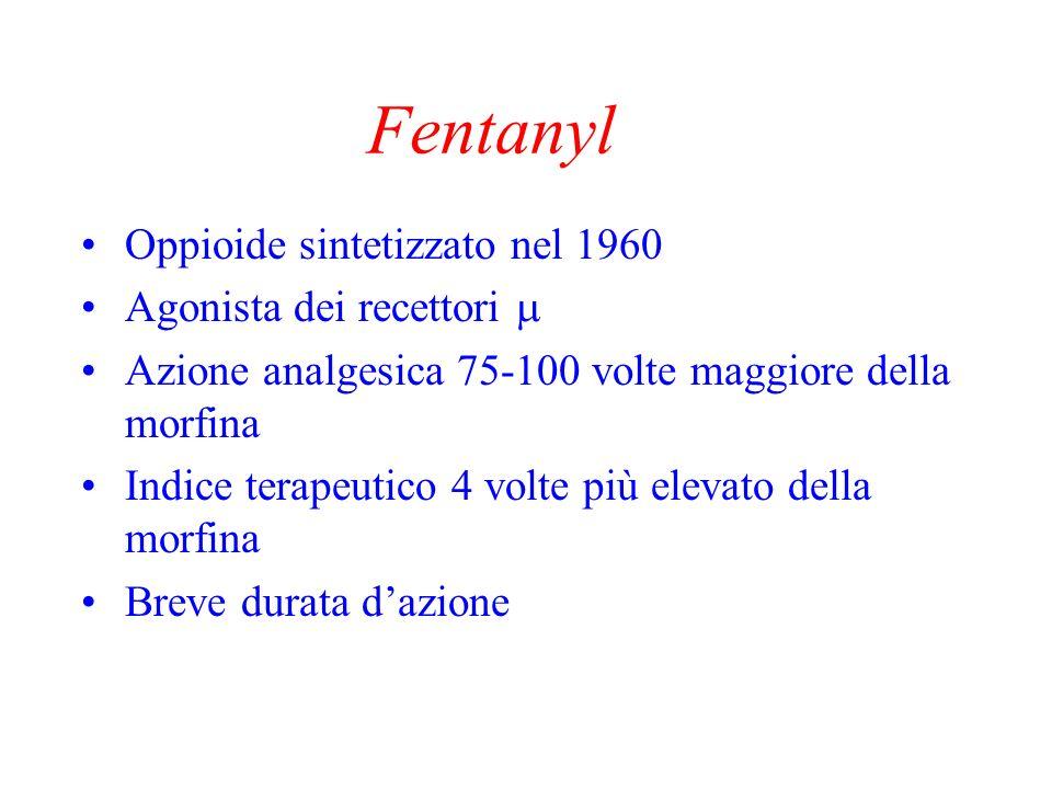 Fentanyl Oppioide sintetizzato nel 1960 Agonista dei recettori 