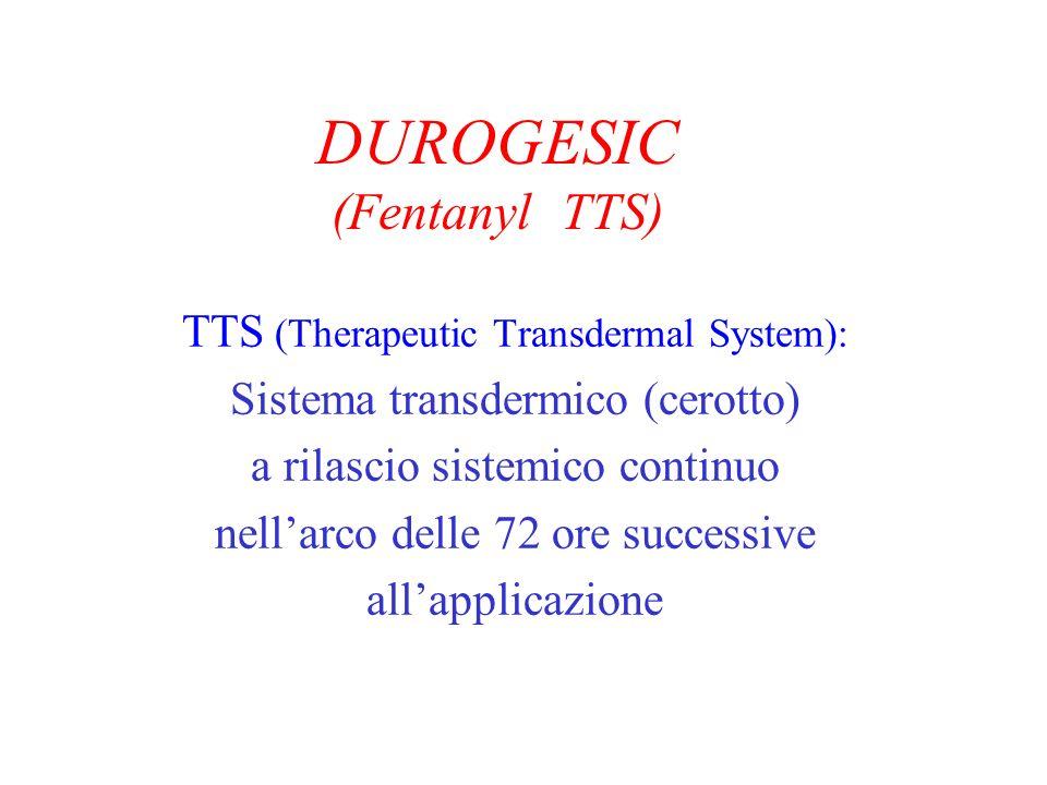 DUROGESIC (Fentanyl TTS)
