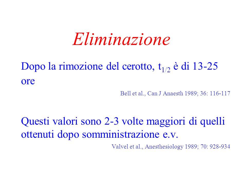 Eliminazione Dopo la rimozione del cerotto, t1/2 è di 13-25 ore
