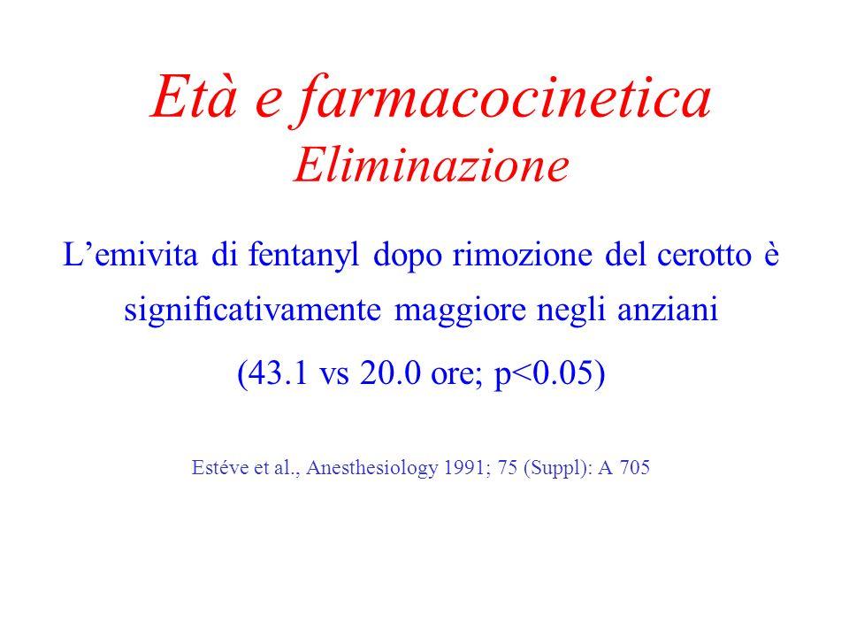 Età e farmacocinetica Eliminazione