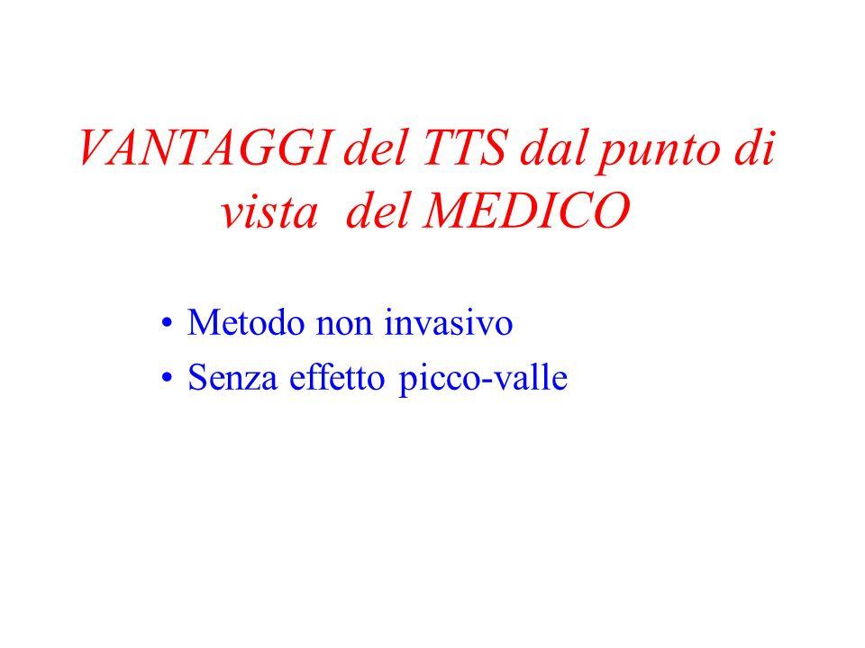 VANTAGGI del TTS dal punto di vista del MEDICO
