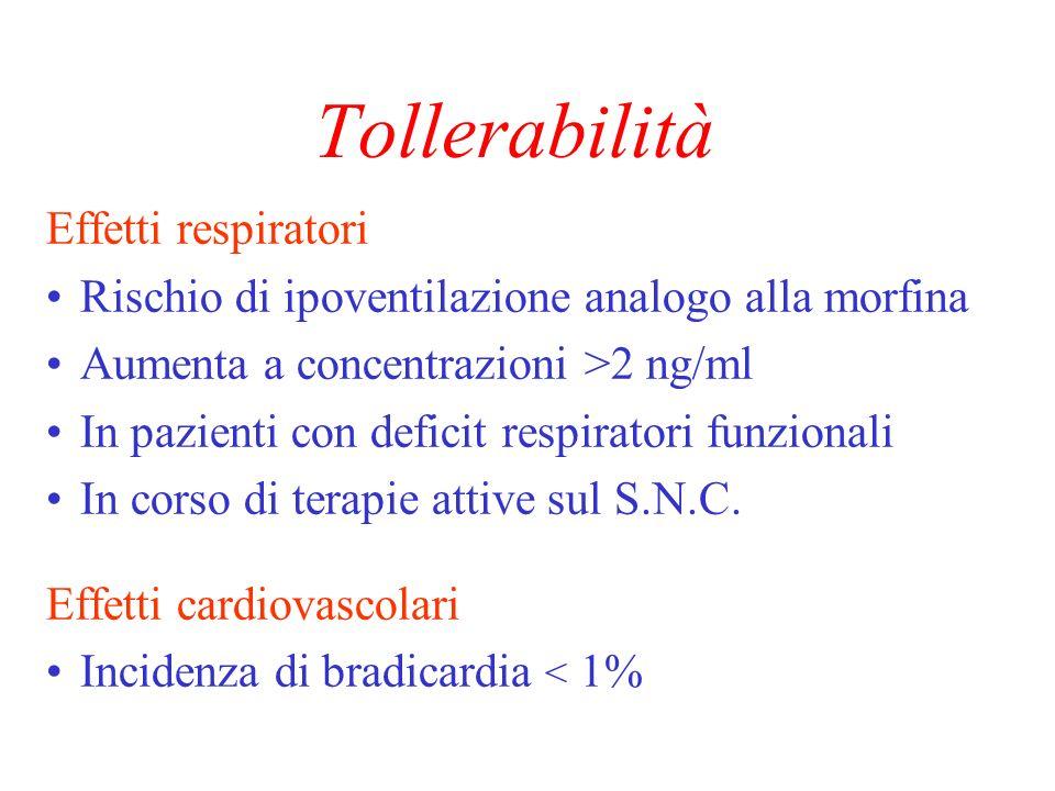 Tollerabilità Effetti respiratori